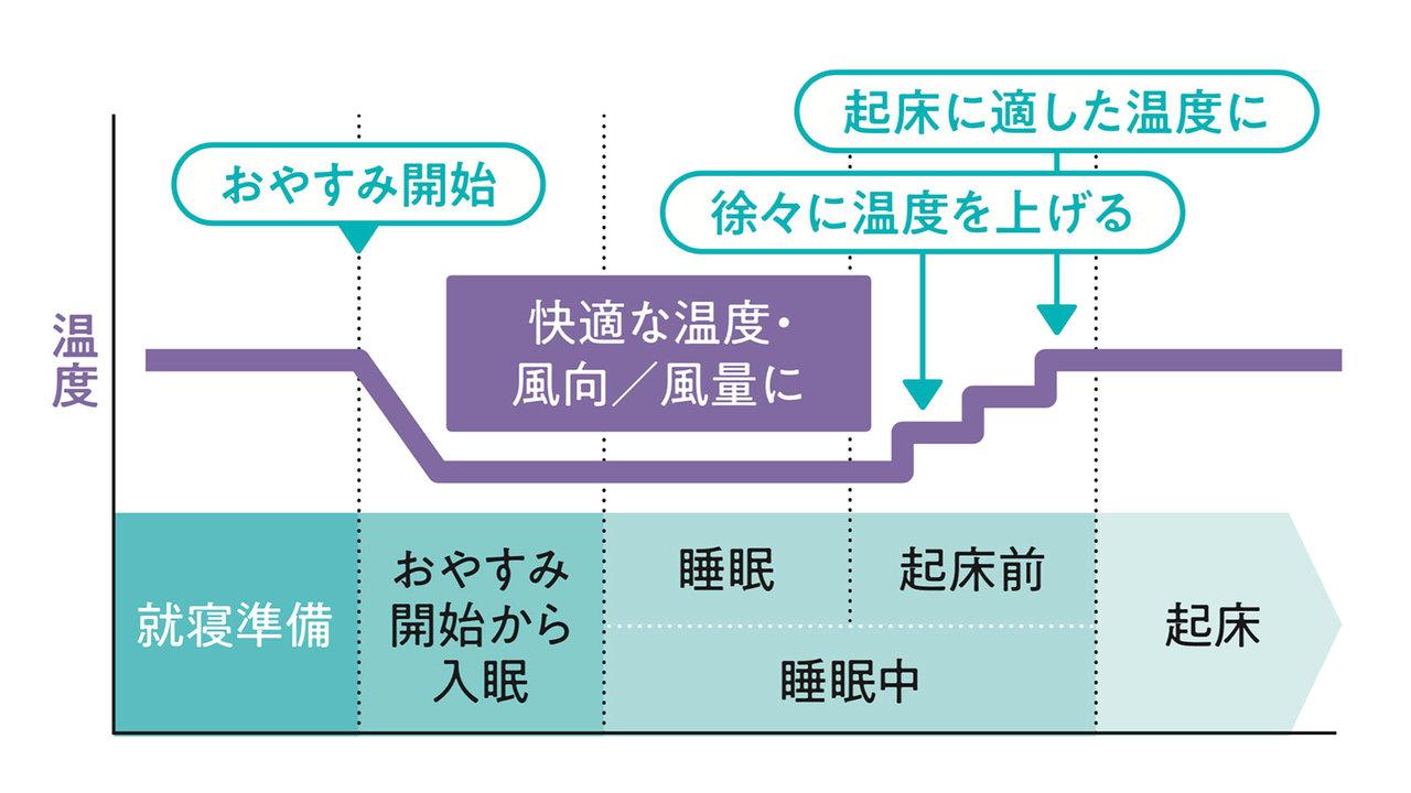 20200323rm_kaiminkankyo_08